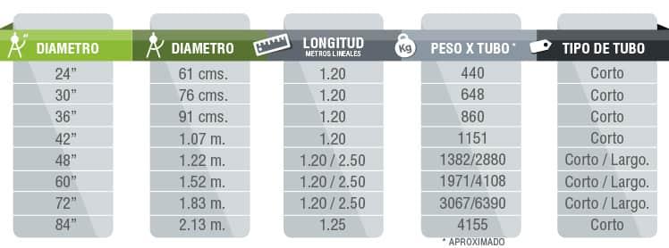 medidas_tubos_1